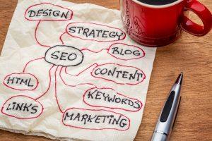 Tool web marketing con wordpress